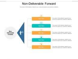 Non Deliverable Forward Ppt Powerpoint Presentation Graphics Cpb