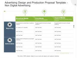 Non Digital Advertising Advertising Design And Production Proposal Template Ppt Powerpoint Example