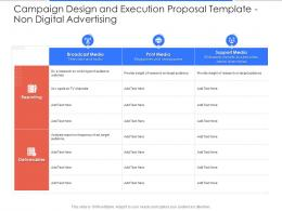 Non Digital Advertising Campaign Design And Execution Proposal Template Ppt Powerpoint Icon