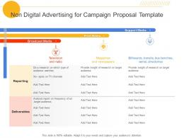 Non Digital Advertising For Campaign Proposal Template Ppt Powerpoint Presentation File Ideas