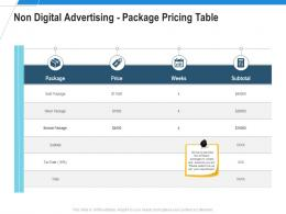 Non Digital Advertising Package Pricing Table Ad Campaign Design Proposal Template Ppt Gallery