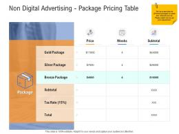 Non Digital Advertising Package Pricing Table Advertisement Planning And Design Proposal Template Ppt Tips