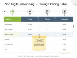 Non Digital Advertising Package Pricing Table Advertising Design And Production Proposal Template Ppt Tips