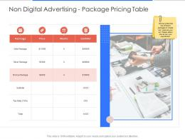Non Digital Advertising Package Pricing Table Campaign Design And Execution Proposal Template Ppt File