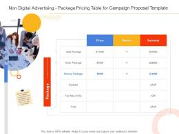 Non Digital Advertising Package Pricing Table For Campaign Proposal Template Ppt Powerpoint Styles