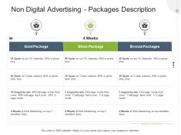 Non Digital Advertising Packages Description Advertising Design And Production Proposal Template Ppt Grid