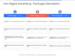 Non Digital Advertising Packages Description Campaign Design And Execution Proposal Template Ppt Tips