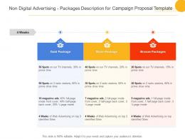 Non Digital Advertising Packages Description For Campaign Proposal Template Ppt Powerpoint Formats
