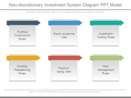 Non Discretionary Investment System Diagram Ppt Model