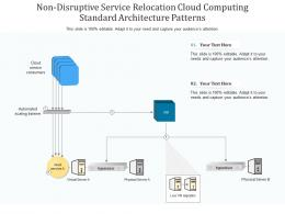 Non Disruptive Service Relocation cloud Computing Standard Architecture Patterns Ppt Powerpoint Slide