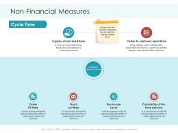 Non Financial Measures Planning And Forecasting Of Supply Chain Management Ppt Information