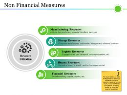 Non Financial Measures Powerpoint Slide Ideas