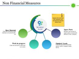 Non Financial Measures PowerPoint Slide Influencers