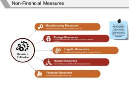 Non Financial Measures Powerpoint Slide Information