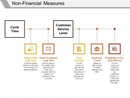 Non Financial Measures Powerpoint Slide Inspiration