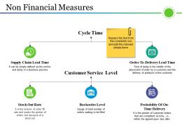 Non Financial Measures Powerpoint Slide Introduction