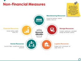 Non Financial Measures Powerpoint Templates Microsoft
