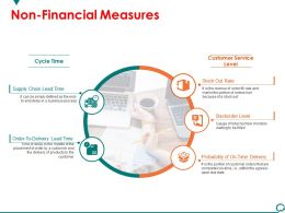 Non Financial Measures Ppt Background Graphics
