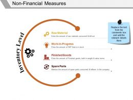 Non Financial Measures Presentation Images