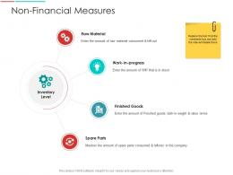 Non Financial Measures Raw Supply Chain Management Architecture Ppt Structure