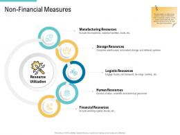 Non Financial Measures Resource Supply Chain Management And Procurement Ppt Formats