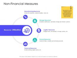 Non Financial Measures Slide Resource Utilization Supply Chain Management Solutions Ppt Clipart