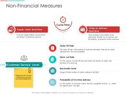Non Financial Measures Supply Chain Management Architecture Ppt Themes