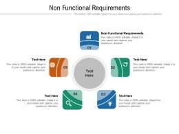 Non Functional Requirements Ppt Powerpoint Presentation Styles Summary Cpb