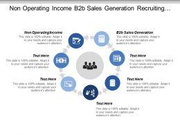 Non Operating Income B2b Sales Generation Recruiting Process Cpb