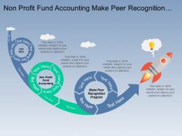 Non Profit Fund Accounting Make Peer Recognition Program Cpb