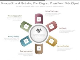 Non Profit Local Marketing Plan Diagram Powerpoint Slide Clipart