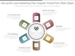Non Profit Local Marketing Plan Diagram Powerpoint Slide Clipart