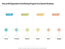Non Profit Organization Fund Raising Program Four Quarter Roadmap