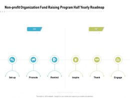 Non Profit Organization Fund Raising Program Half Yearly Roadmap