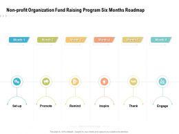 Non Profit Organization Fund Raising Program Six Months Roadmap