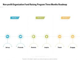 Non Profit Organization Fund Raising Program Three Months Roadmap