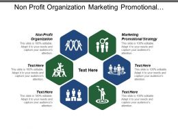 Non Profit Organization Marketing Promotional Strategy Partnership Marketing