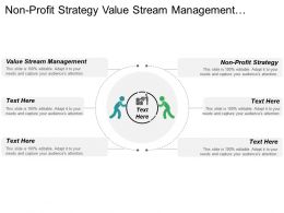 Non Profit Strategy Value Stream Management Development Organization Cpb