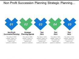 Non Profit Succession Planning Strategic Planning Agenda Strategic Planning Cpb