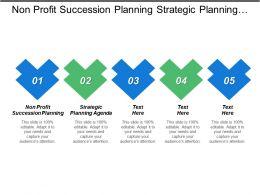 Non Profit Succession Planning Strategic Planning Agenda Strategic Planning Cpb