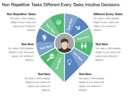 Non Repetitive Tasks Different Every Tasks Intuitive Decisions