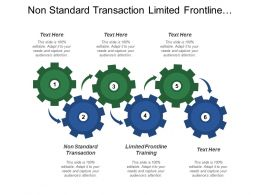 Non Standard Transaction Limited Frontline Training Team Participation