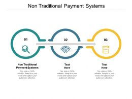 Non Traditional Payment Systems Ppt Powerpoint Presentation File Sample Cpb