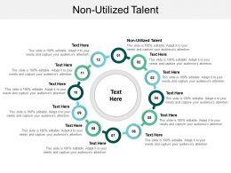 Non Utilized Talent Ppt Powerpoint Presentation Icon Portfolio Cpb