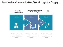 Non Verbal Communication Global Logistics Supply Chain Strategies Cpb