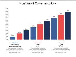 Non Verbal Communications Ppt Powerpoint Presentation Gallery Visual Aids Cpb
