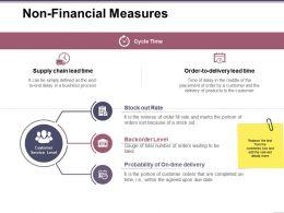 nonfinancial_measures_ppt_ideas_Slide01