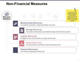 Nonfinancial Measures Ppt Images Gallery