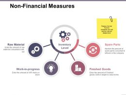 Nonfinancial Measures Ppt Infographic Template
