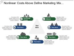 Nonlinear Costs Above Define Marketing Mix Execution Plan